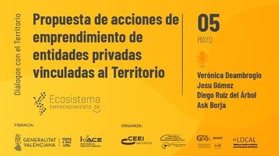 Acciones Emprendimiento en territorio. Ciclo Diálogos Territorio mayo 2021
