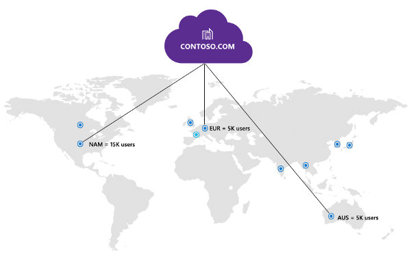 Multi-Geo en Office 365